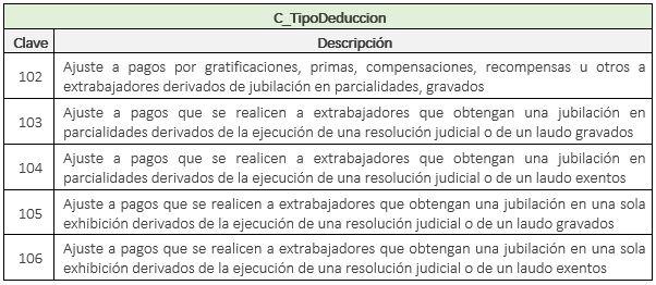 c_TipoDeduccion-claves-adicionadas-sat